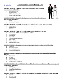 American Law Unit 3: Family Law OVERVIEW