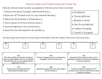 American Leaders Quiz