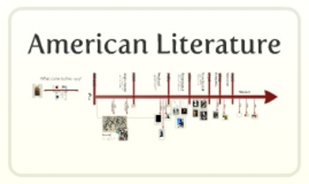 American Literary Time Periods Research Project
