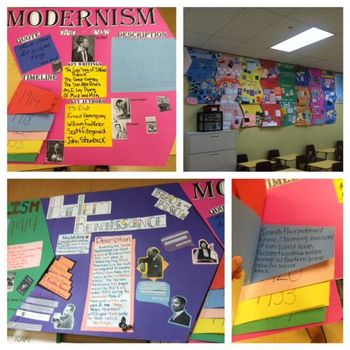 American Literature Movements Poster Project - From Rationalism to Postmodernism