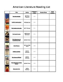 American Literature Reading List