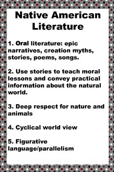 American Literature Timeline Posters