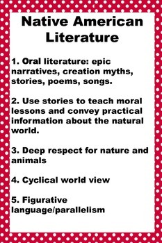 American Literature Timeline Posters Red and White Polka Dot