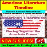 American Literature Timeline and Literary Periods