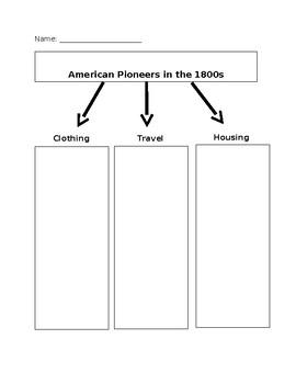 American Pioneer Graphic Organizer