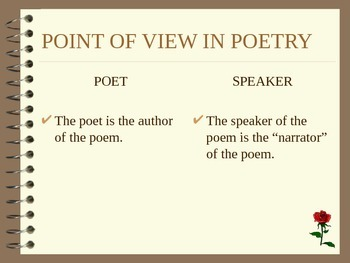 American Poetry Mini Unit-Dickinson, Plath, Brooks, Whitman and more