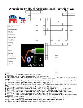 US Government: American Political Attitudes Crossword or Web Quest