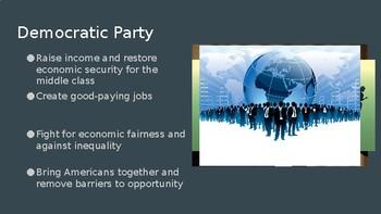 American Political Organizations