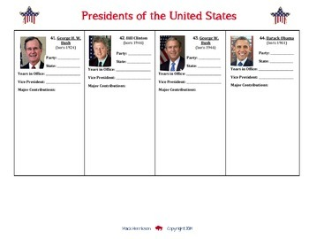 American Presidents: Bush to Obama
