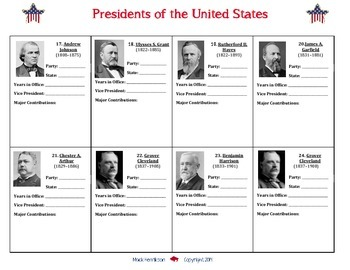 American Presidents: Johnson to Cleveland