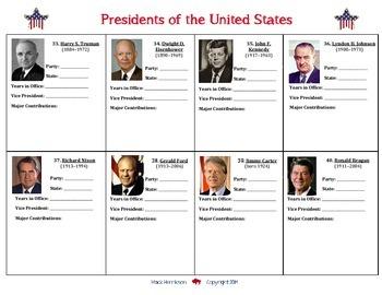 American Presidents: Truman to Reagan