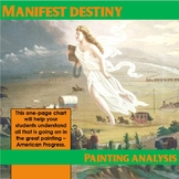 American Progress (Manifest Destiny) Painting Analysis