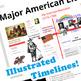 American Realism Prezi & Google Slides Unit Activities