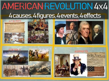 American Revolution - 4 causes, 4 figures, 4 events, 4 eff