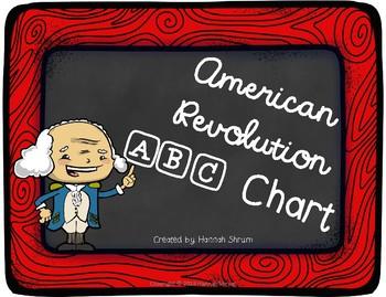 American Revolution ABC Chart Activity