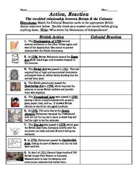 American Revolution: Action/Reaction