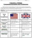 American Revolution:  Advantages and Disadvantages