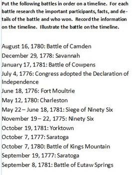 American Revolution Battle Timeline Activity: Focus on South Carolina