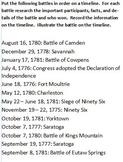 American Revolution Battle Timeline Activity: Focus on Sou