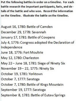 American Revolution Battle Timeline Activity: Focus on Sou