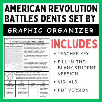 American Revolution Battles: Graphic Organizer