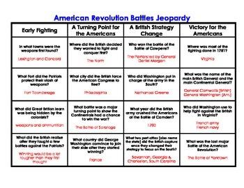 American Revolution Battles Jeopardy