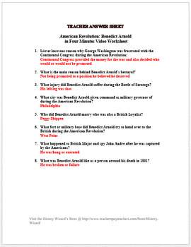 American Revolution: Benedict Arnold in Four Minutes Video Worksheet