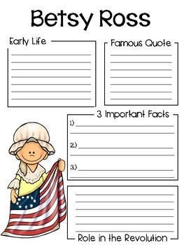 American Revolution Biography Reports