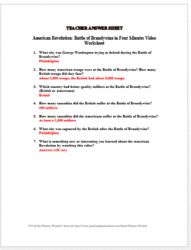 American Revolution: Brandywine in Four Minutes Video Worksheet