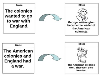 American Revolution (Cause and Effect)