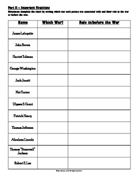 American Revolution & Civil War Compare/Contrast Activity (VS.5 & VS.7)