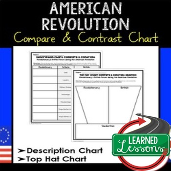 American Revolution Compare and Contrast Charts (American and World History)