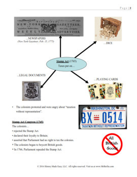 American Revolution Complete Package (PowerPoints, Notes, Cloze Worksheets)
