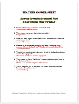 American Revolution: Continental Army in Four Minutes Video Worksheet