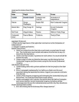 American Revolution Diner Menu and Rubric