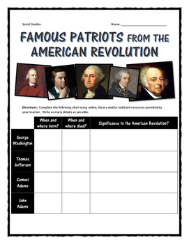 American Revolution - Famous Patriots - Chart and Writing Assignment