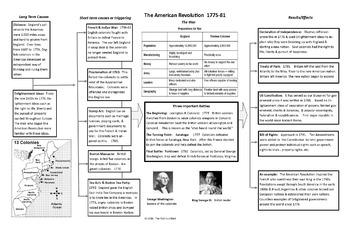 American Revolution Graphic Organizer & questions  11 x 17 size!