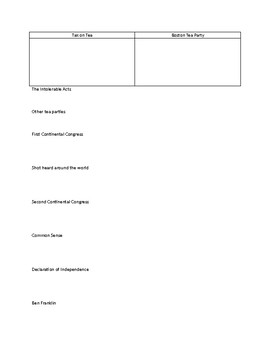American Revolution Guided Notes