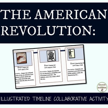 American Revolution Illustrated timeline project and activity