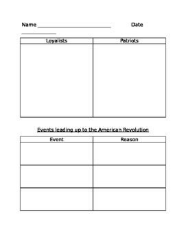 American Revolution Informational Essay Choices