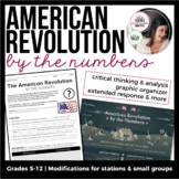 American Revolution | Infographic Analysis & More!
