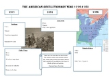 American Revolution Interactive Timeline: Major Battles an