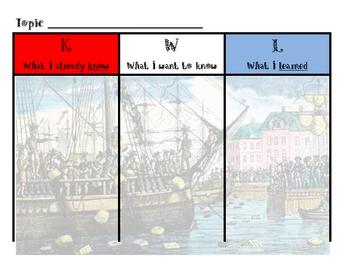 American Revolution KWL Chart