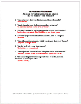 American Revolution: Lexington and Concord in Four Minutes Video Worksheet