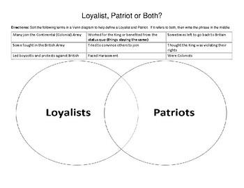 American Revolution Loyalists and Patriots Venn Diagram