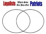 American Revolution Loyalists vs. Patriots  PPT