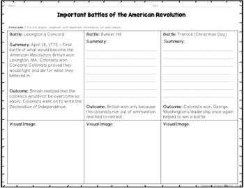 Revolutionary War Major Battles Graphic Organizer Review Activity