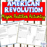 Revolutionary War Major Battles Graphic Organizer Review Activity