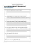 American Revolution Museum Worksheet