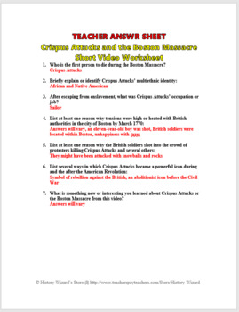 American Revolution: New York Campaign in Four Minutes Video Worksheet